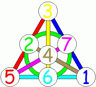 1   Математическая модель игры Доббль