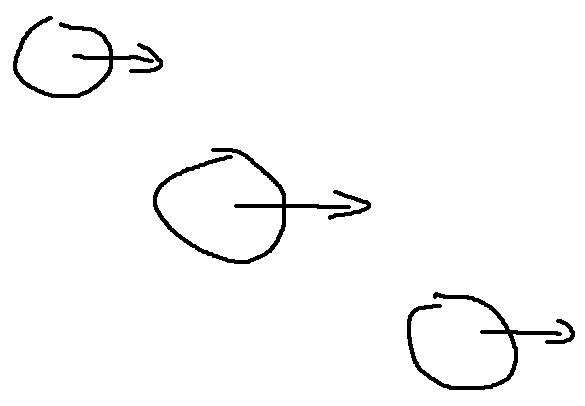 problem | Движение объекта в зависимости от угла