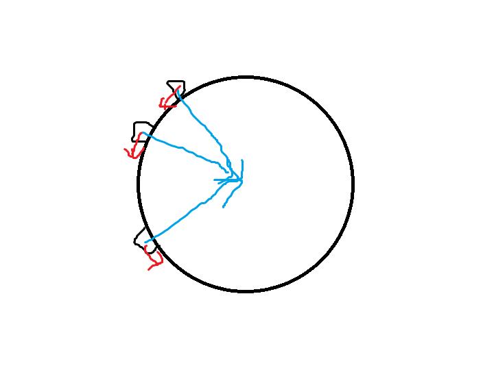 Безымянный | Движение объекта в зависимости от угла