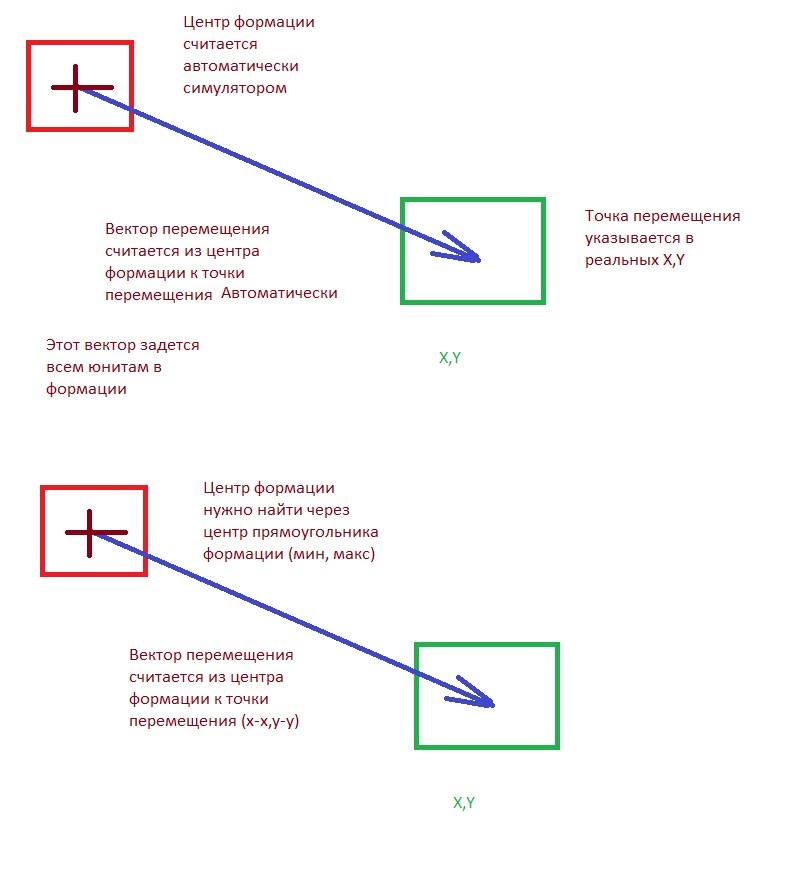 Безымянный   [Russian AI Cup] CodeWars 2017