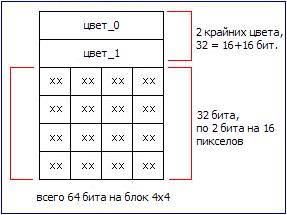 2010-07-16__15-04-09_9kb | Графические файлы DDS. Что лучше: DXT1, DXT3, DXT5?