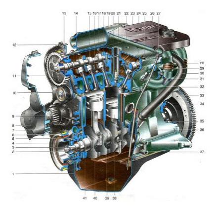 Engine   Пишем симулятор гонок