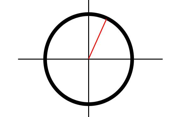 firction circle   Пишем симулятор гонок