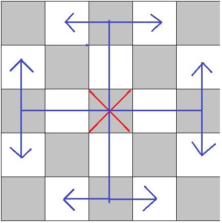 шахматы конь