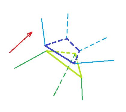 Contact surfaces | Физика «на пальцах»: Обнаружение столкновений для выпуклых геометрий
