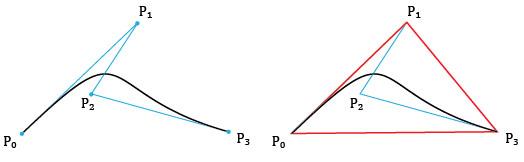 convex_hull | Редактор функций на основе кривых Безье