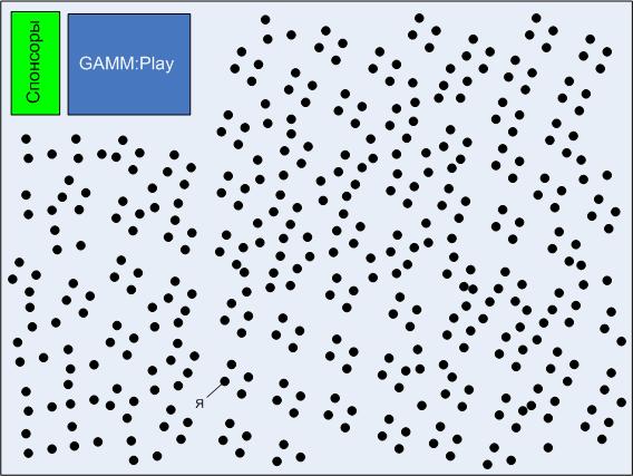 Drawing1   DevGAMM: КРИ с щепоткой инди (день 2, часть 3)