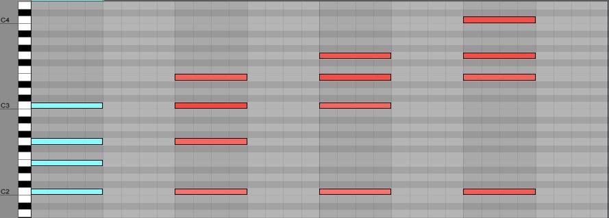 Тесное расположение аккорда   Основы гармонии и функциональности в музыке