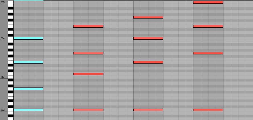Широкое расположение аккорда   Основы гармонии и функциональности в музыке