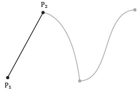 lin_lin_case | Редактор функций на основе кривых Безье