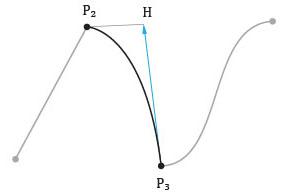 lin_smooth_case | Редактор функций на основе кривых Безье