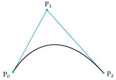quadratic_bezier_curve | Редактор функций на основе кривых Безье