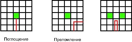 скачать атом игра - фото 9