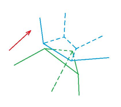 SAT | Физика «на пальцах»: Обнаружение столкновений для выпуклых геометрий