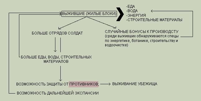 Схема_1 | [идея] Симулятор