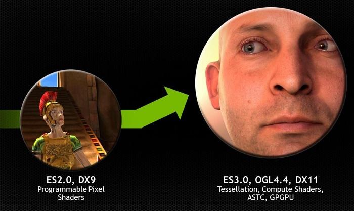 Tegra K1 | Nvidia показала мобильный процессор Tegra K1