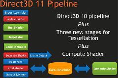 dx11pipeline