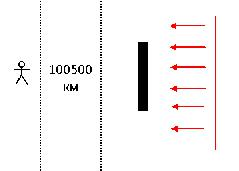 оптическая подковырка