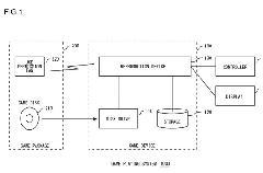 Sony патентует технологию блокировки игр.