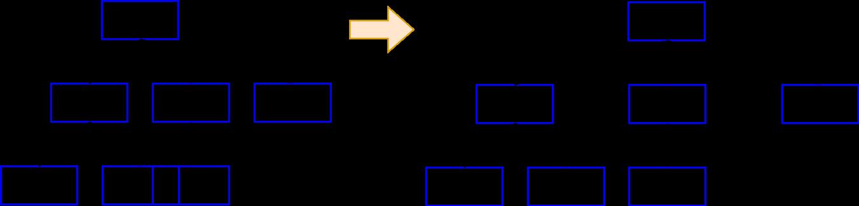 Untitled Diagram | Выравнивание и центрирование дерева по ширине